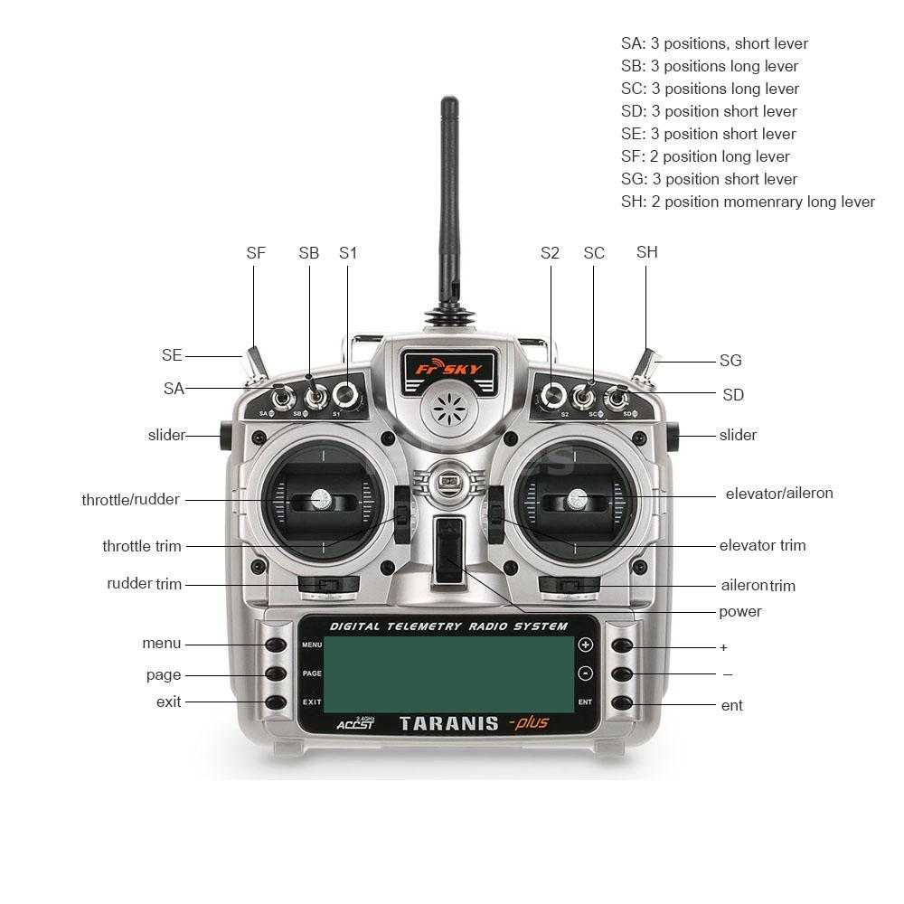 Radiolink R6DSM 2 4G 10CH DSSS FHSS SBUS Receiver  patible AT9 AT9S AT10 AT10 Transmitter P 1086867 moreover Arris 12 A Esc 4pcs Usa furthermore Spanish Concept Cars in addition Product furthermore Sy X33 1 Review. on rc transmitter case
